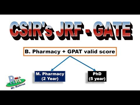 CSIR's JRF - GATE Fellowship (GPAT Valid score required for Pharmacy students).