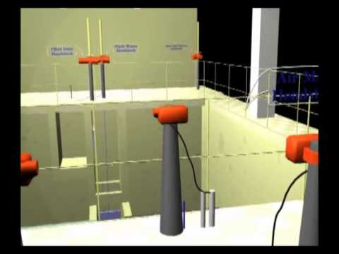 3D model design of a Water Supply Station