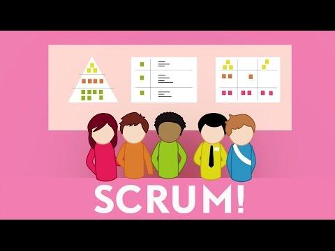 Scrum in under 5 minutes