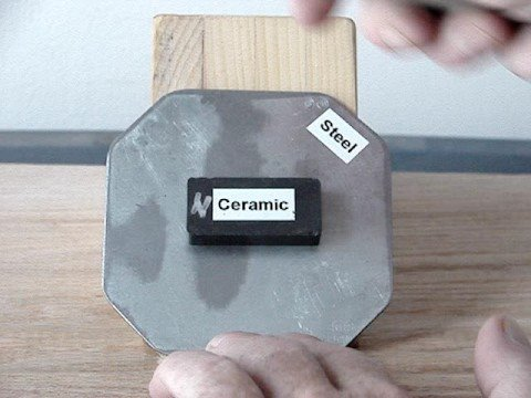 Magnetic Shielding is NOT the Holy Grail