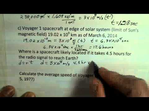 Electromagnetic Waves: Wavelength and Frequency, Distance and Time of Travel