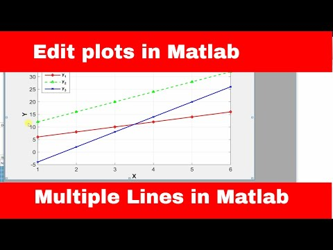 How to customize plots in Matlab | Edit plots in Matlab | Multiple lines in Matlab