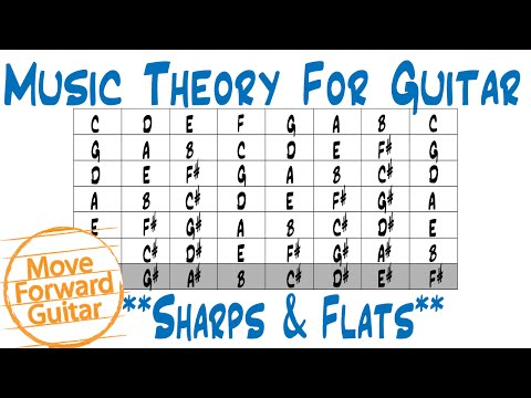 Music Theory for Guitar - Major Scale Keys - How to Find Sharps & Flats
