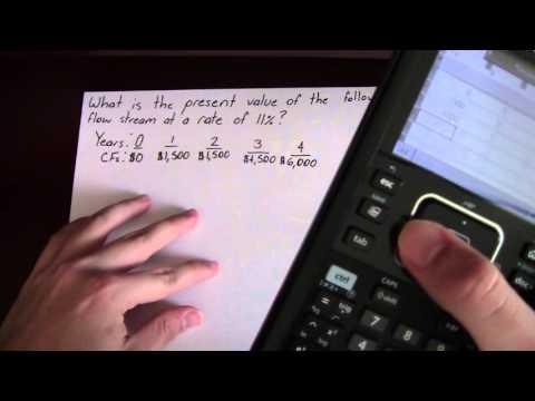 Net Present Value (NPV) on TI-nspire CX CAS