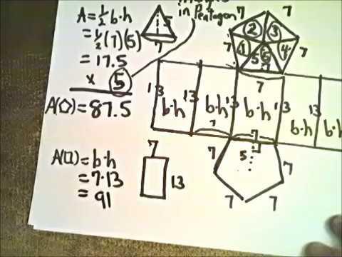 Surface Area of Pentagonal Prism - GeRometry