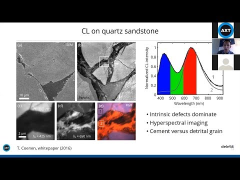 Cathodoluminescence for Geological Applications