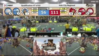2017 FIRST Robotics Competition Hub City Regional Q47