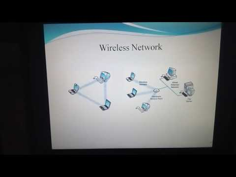 Difference between Wired and Wireless Networks