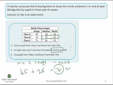 QTS Maths Demo Series - Median Mode Range SHORT CUT METHOD