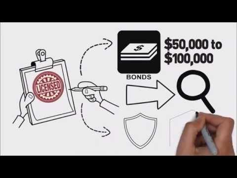 Independent Car Dealer.com - Get your Dealers License in 30 Days