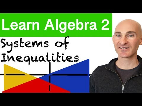 Graphing Systems of Linear Inequalities (Learn Algebra 2)