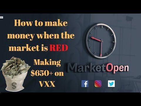 Day Trading Market Open - How to make money in a RED market