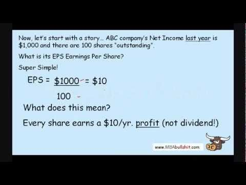 EPS Earnings Per Share Explained in 11 minutes - Financial Ratio Analysis Tutorial