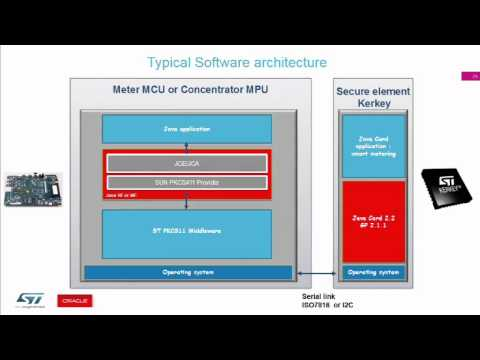 High Security for the Internet of Things with Java and a Secure Element
