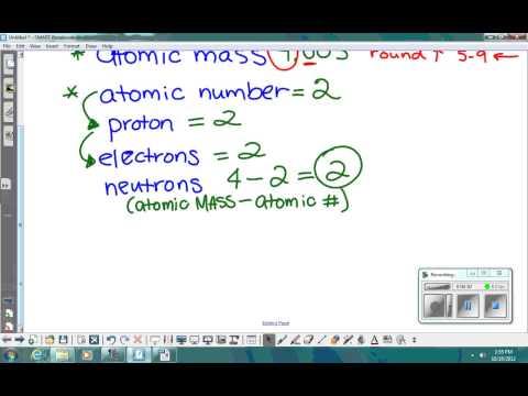 neutral atom wkst examples