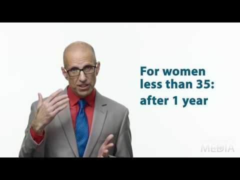 Is Your Biological Clock Ticking? Part 2 | Fertility CARE: The IVF Center