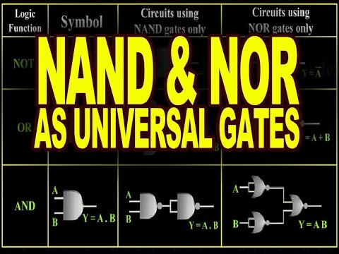 NAND and NOR as Universal Gates | Combination of Logic Gates