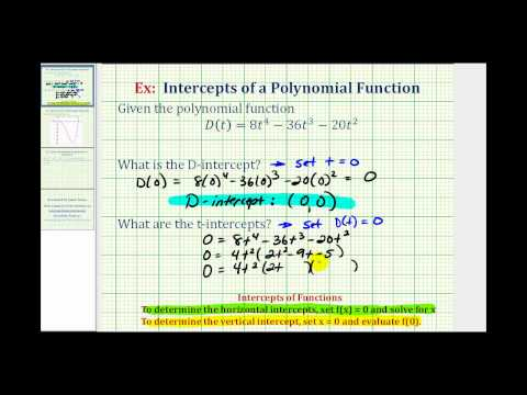 Ex:  Find the Intercepts of a Polynomial Function (Factorable)
