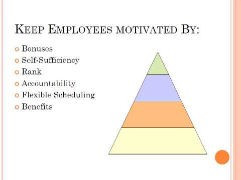Motivation in the workplace ppt
