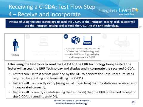 Part 3 -- Certification process for C-CDA capabilities