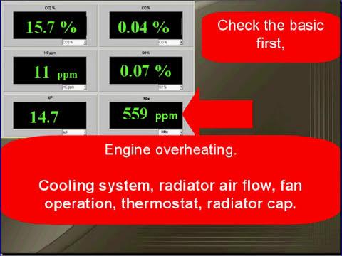 033 Emission Tests - Emission Failure, NOx Too High