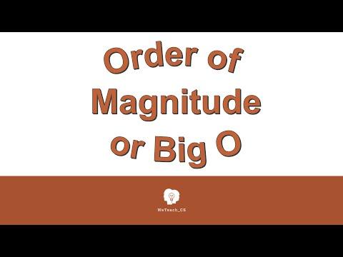 Order of Magnitude - Big O Table
