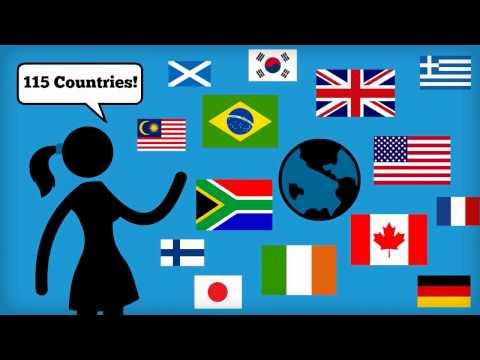 Australian Visitor Visas - How to apply online