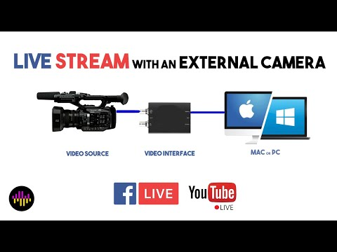 Live Stream on Facebook or Youtube, PC or MAC - Updated for 2018