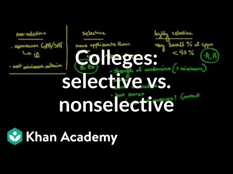 Comparing highly selective vs. selective vs. nonselective colleges