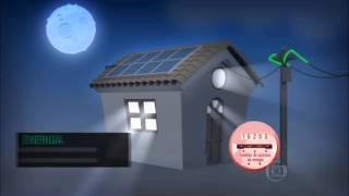 Reportagem do Fantástico sobre a Energia Solar Fotovoltaica no Brasil
