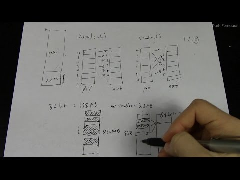 vmalloc() and Why ZFS Doesn't Work On 32-bit Linux (yet)