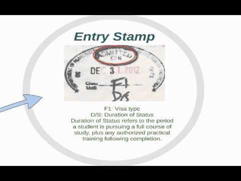 Understanding Your Passport