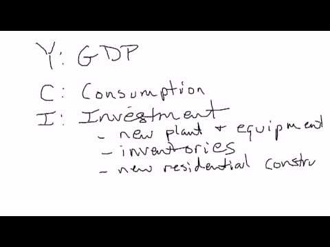 Expenditure Approach to Measuring GDP