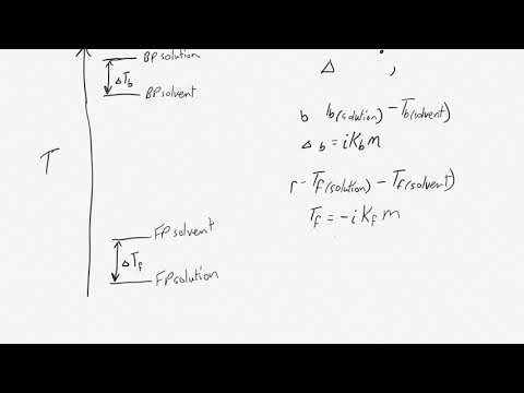 Freezing point depression and boiling point elevation