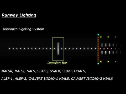 Runway Lighting Explained