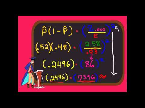 Tallguymath.com Statistics Sample Sizes With Prior Estimate .52 and No Prior Estimte
