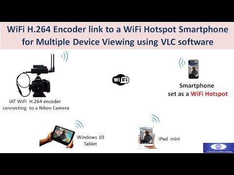 iPad mini, Android phone, Wins 10 tablet watch H.264 Encoded DSLR camera video via a WiFi Hotspot