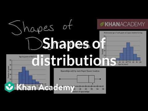 Thinking about shapes of distributions   Data and statistics   6th grade   Khan Academy
