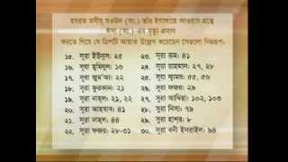 (Bengali) Proof of death of Isa (as) from Holy Quran