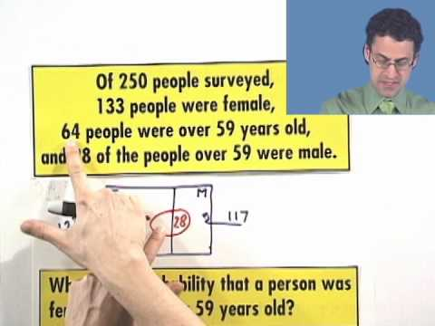Thinkwell's College Algebra: Inclusive Events: Another Example