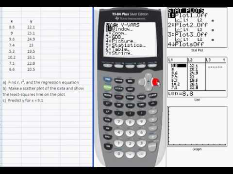 Linear Regression and Correlation (Ti-83/84)