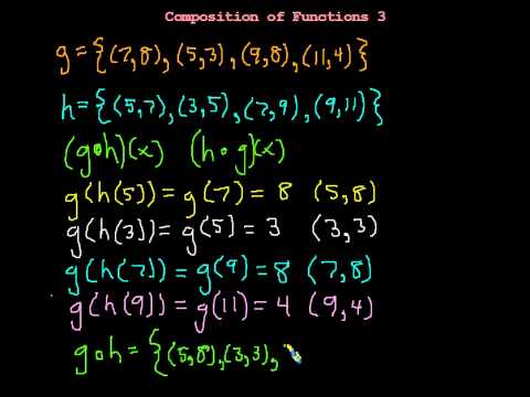 Composition of Functions 3
