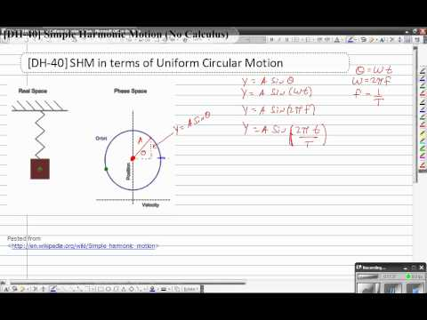 [DH 40] Simple Harmonic Motion Lecture (Without Calculus)