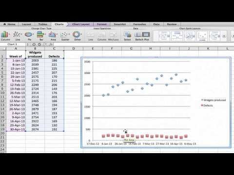 How Do I Create a Graph With Lines & Bars Together in Excel 2007? : Using Excel