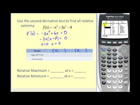 The second derivative test to determine relative extrema