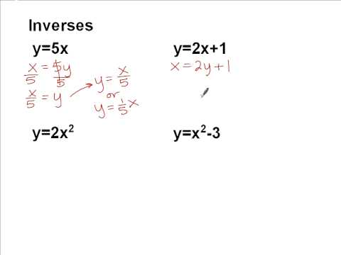 Inverses of linear or quadratic equations