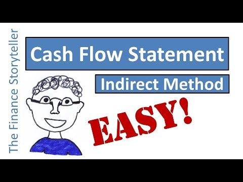 How to calculate cash flow using the indirect method