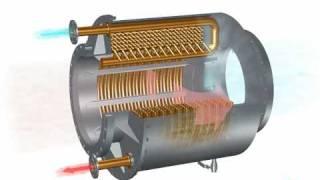 Heat exchanger Air/Water