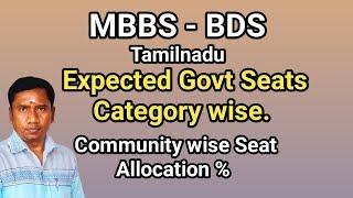 Community Wise Medical Seats In Tamilnadu
