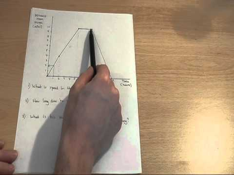 The trick to reading distance time graphs easily - GCSE maths revison
